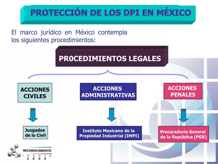 IPR-ENFORCEMENT MEXICO