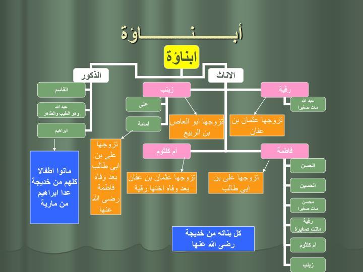 أبـــــــــنـــــــــــاؤة