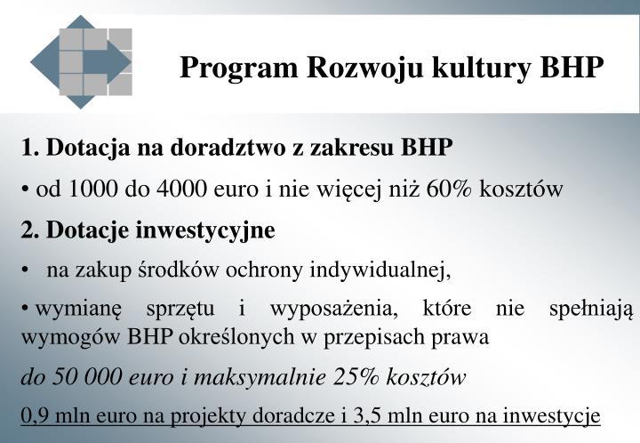 Program Rozwoju kultury BHP
