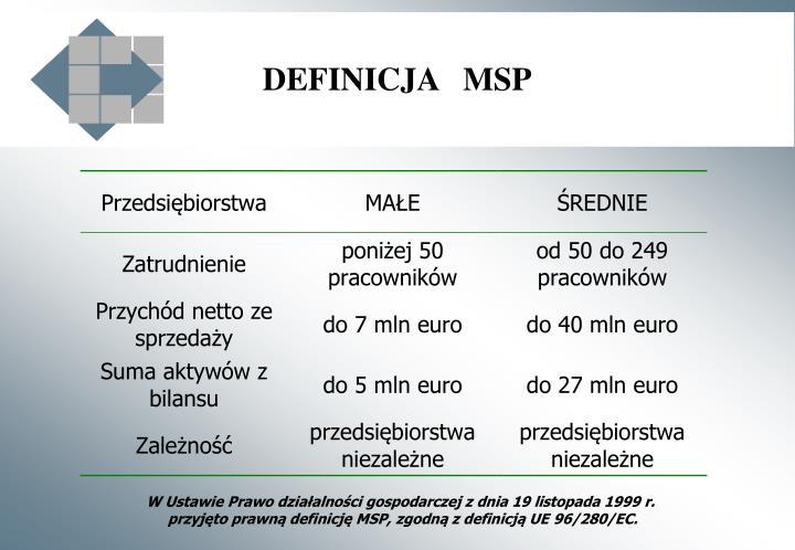 DEFINICJA   MSP