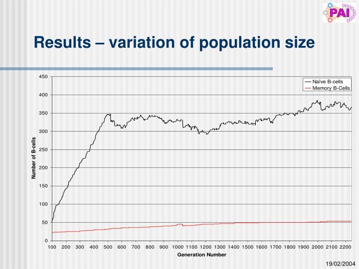 Results – variation of population size