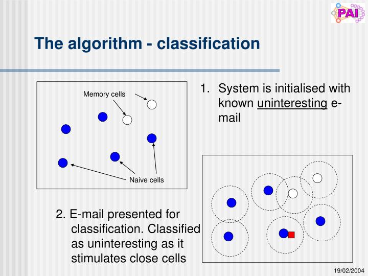 The algorithm - classification