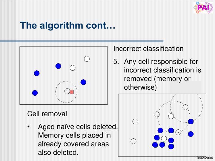 The algorithm cont…