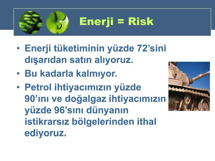 Enerji = Risk