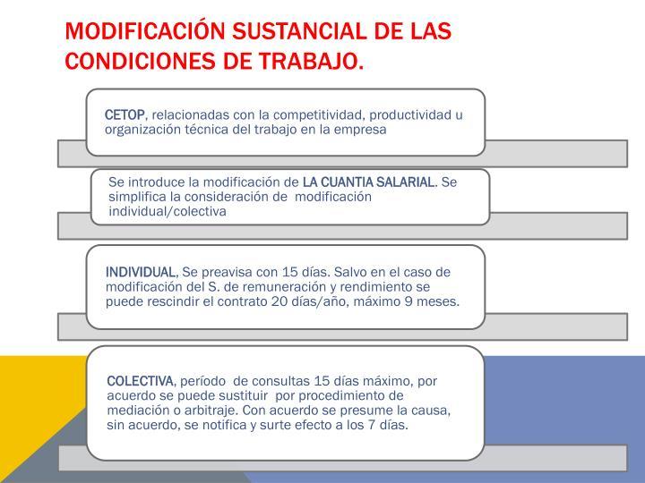 MODIFICACIÓN SUSTANCIAL DE LAS CONDICIONES DE TRABAJO.