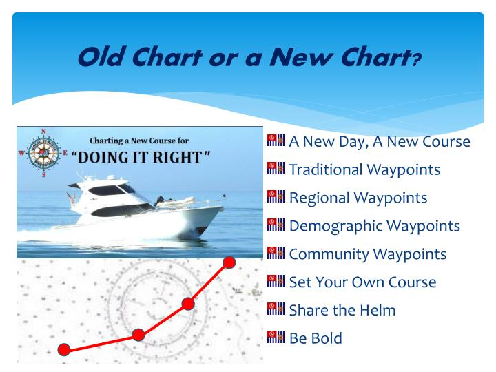 Old Chart or a New Chart?