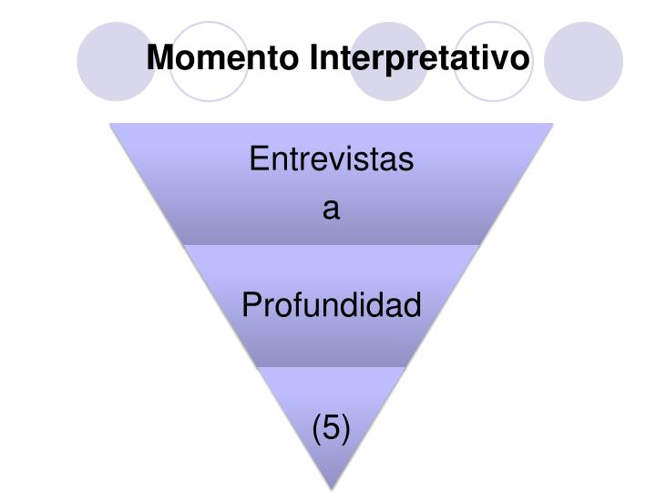 Momento Interpretativo