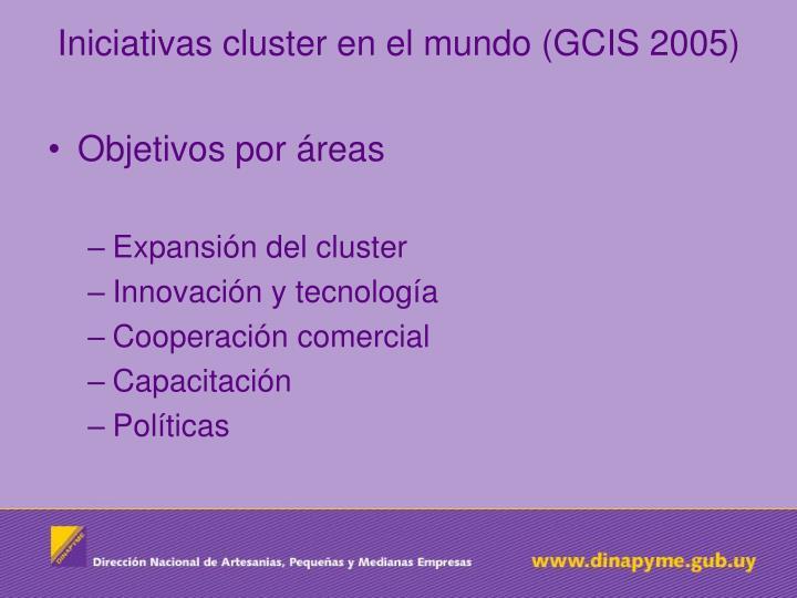 Iniciativas cluster en el mundo (GCIS 2005)