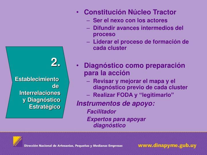 Constitución Núcleo Tractor