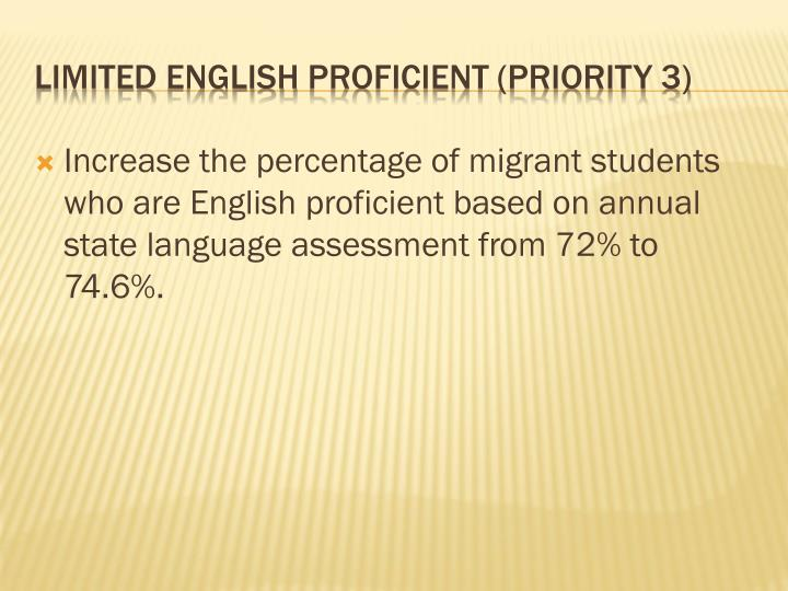 Increase the percentage of migrant students who are English proficient based on annual state language assessment from 72% to 74.6%.