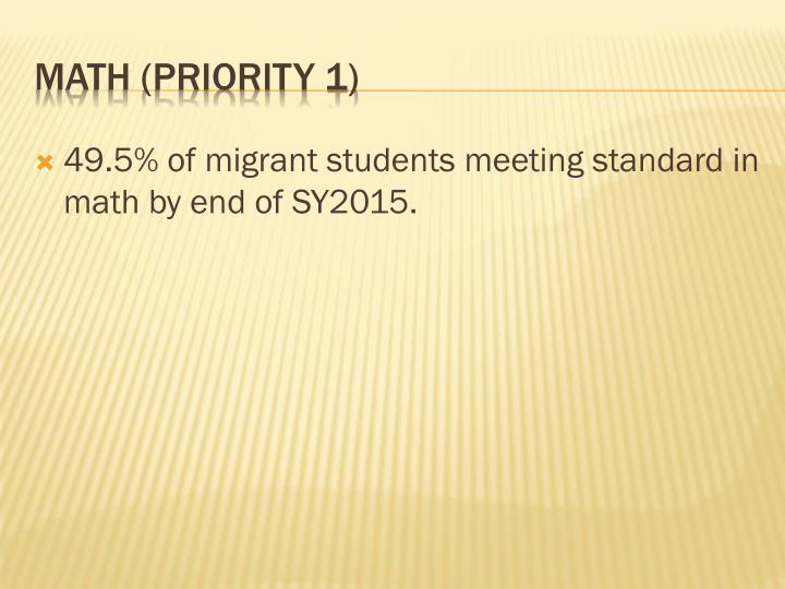 49.5% of migrant students meeting standard in math by end of SY2015.