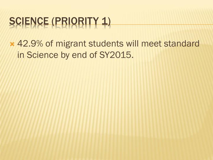 42.9% of migrant students will meet standard in Science by end of SY2015.