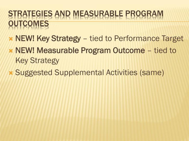 NEW! Key Strategy