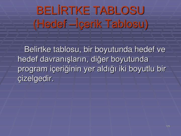 BELRTKE TABLOSU