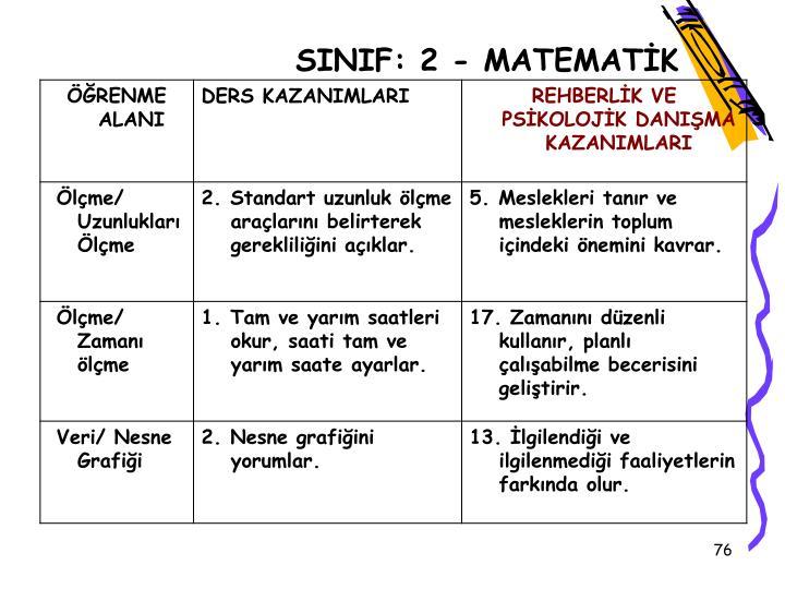 SINIF: 2 - MATEMATK