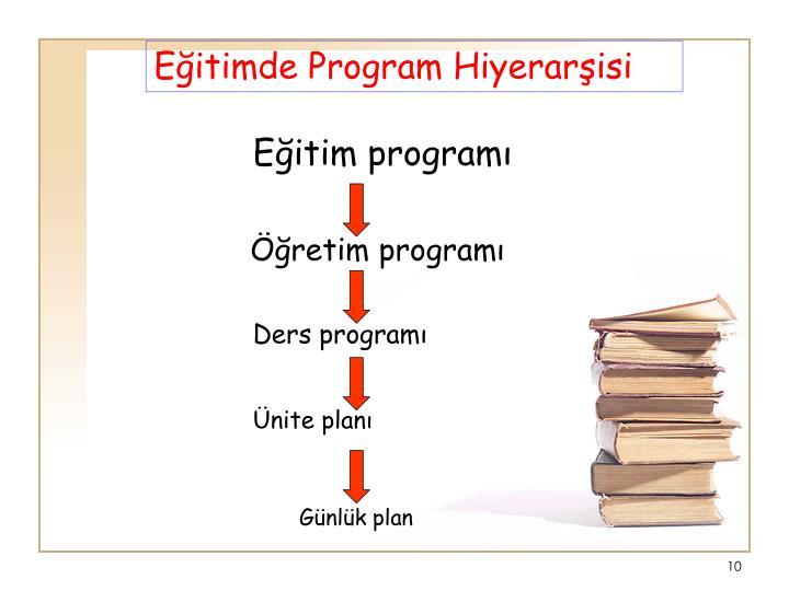 Eitimde Program Hiyerarisi