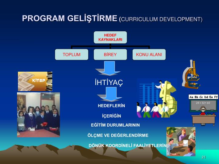 PROGRAM GELTRME