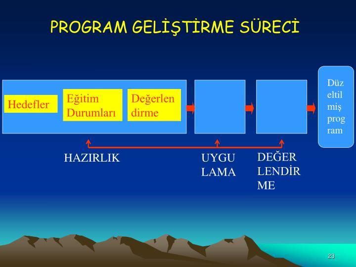 PROGRAM GELTRME SREC