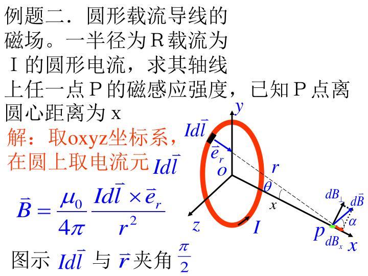 例题二.圆形载流导线的      磁场。一半径为R载流为      I的圆形电流,求其轴线      上任一点P的磁感应强度,已知P点离圆心距离为x