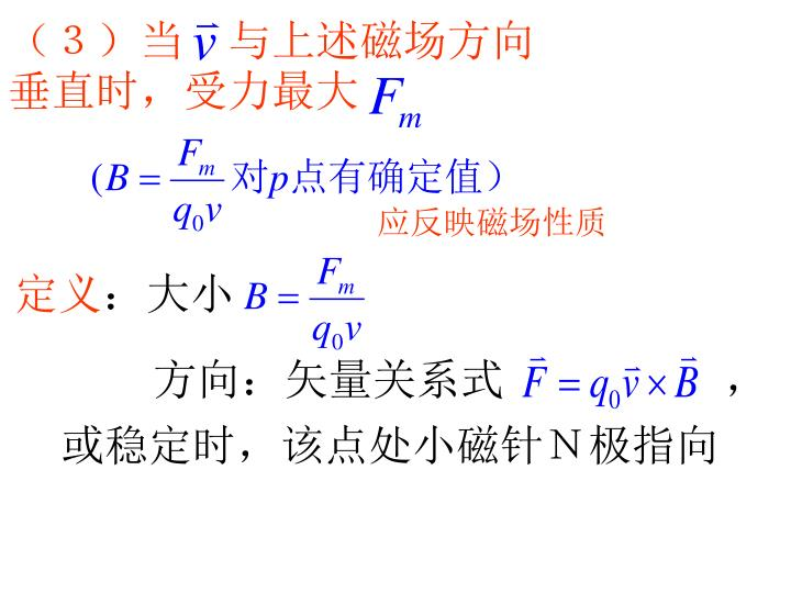 (3)当 与上述磁场方向垂直时,受力最大