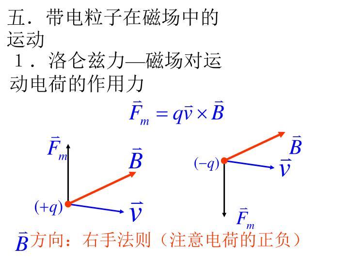 方向:右手法则(注意电荷的正负)