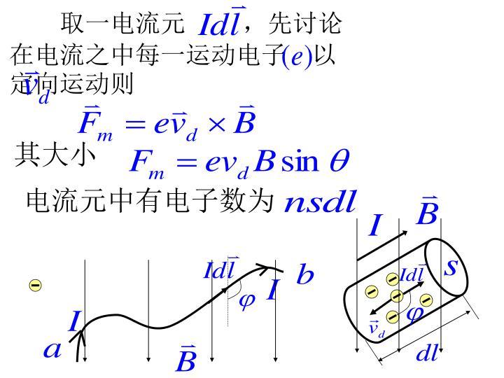 取一电流元   ,先讨论在电流之中每一运动电子 以  定向运动则