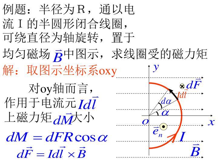例题:半径为R,通以电流I的半圆形闭合线圈,可绕直径为轴旋转,置于