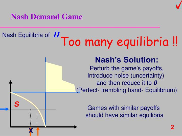 Nash Equilibria of
