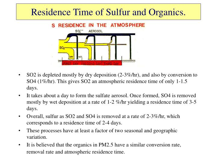 Residence Time of Sulfur and Organics.