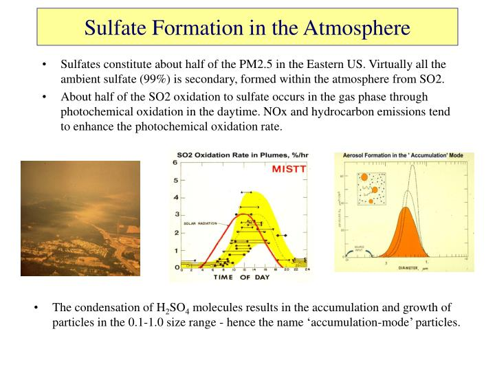 Sulfate Formation in the Atmosphere