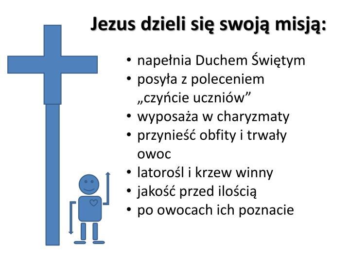 Jezus dzieli się swoją misją: