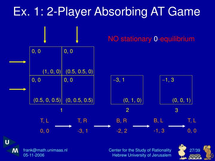Ex. 1: 2-Player Absorbing AT Game