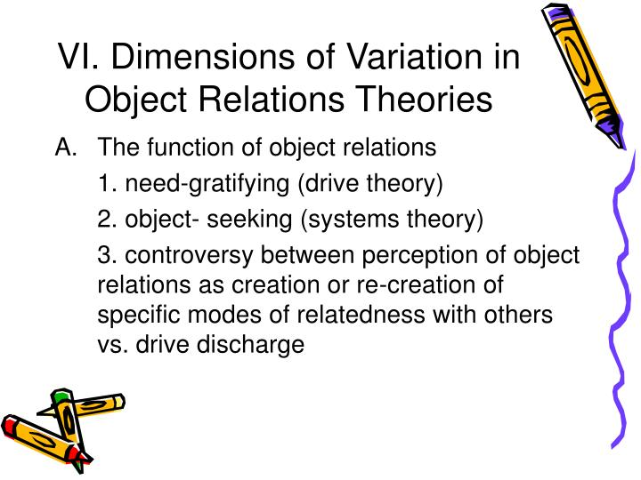 VI. Dimensions of Variation in Object Relations Theories