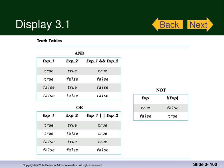 Display 3.1