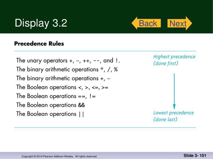 Display 3.2