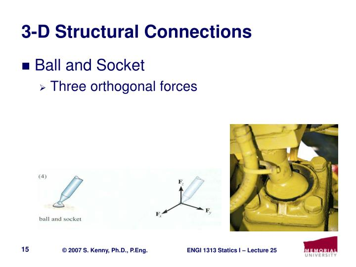 3-D Structural Connections