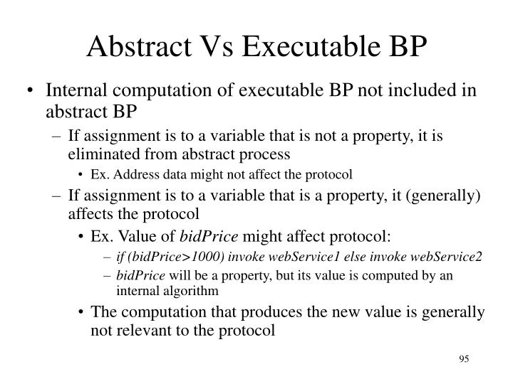 Abstract Vs Executable BP