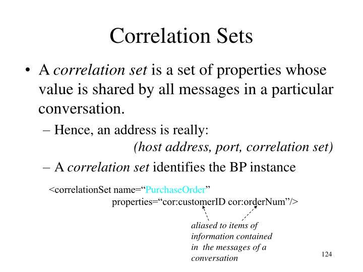 Correlation Sets