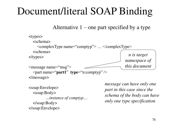 Document/literal SOAP Binding