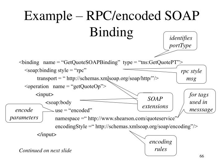 Example – RPC/encoded SOAP Binding