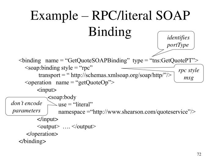 Example – RPC/literal SOAP Binding