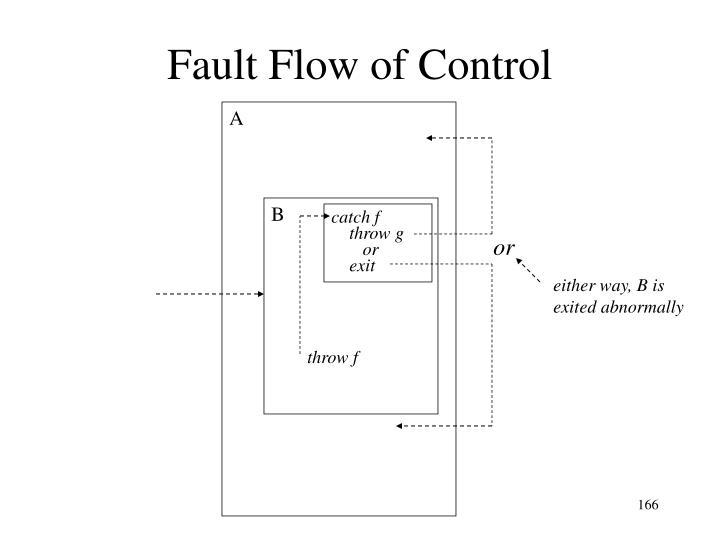 Fault Flow of Control