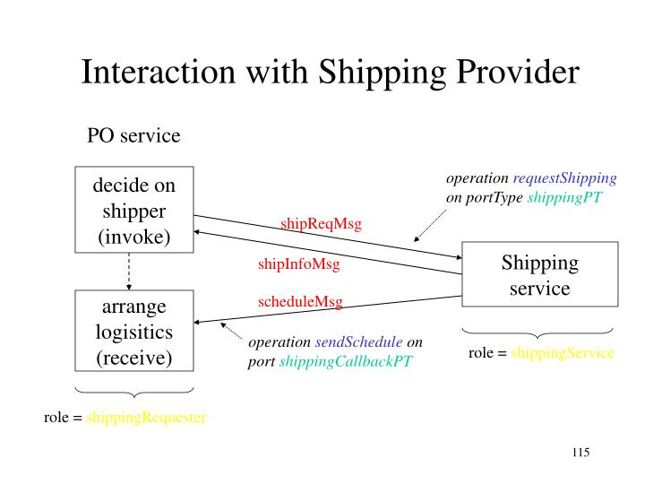 Interaction with Shipping Provider