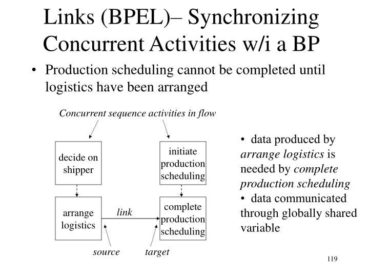 Links (BPEL)– Synchronizing Concurrent Activities w/i a BP