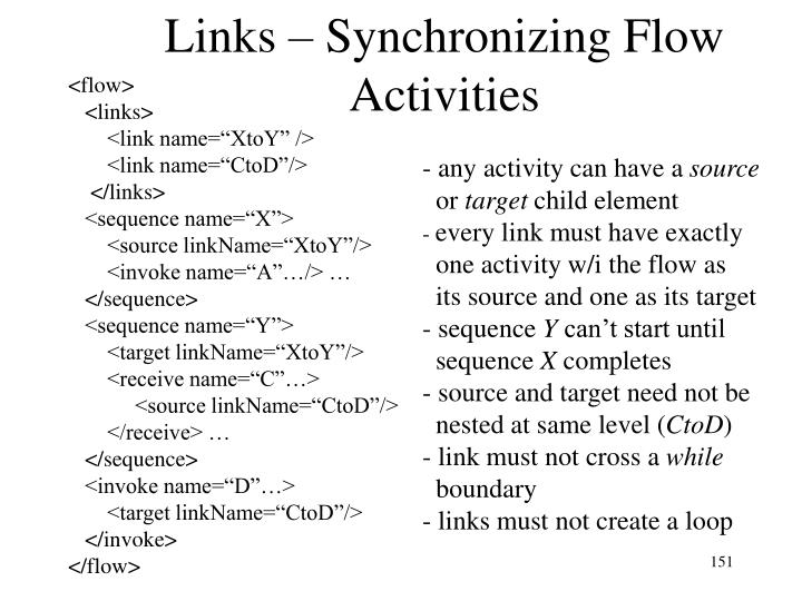 Links – Synchronizing Flow Activities