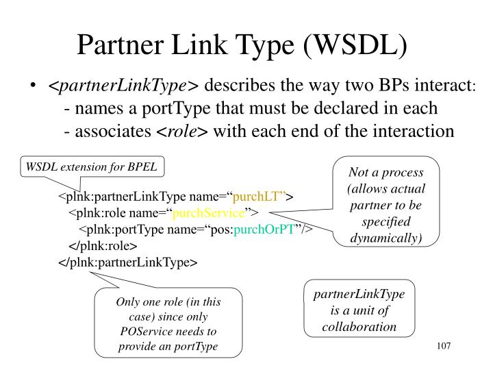 Partner Link Type (WSDL)