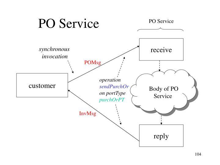 PO Service