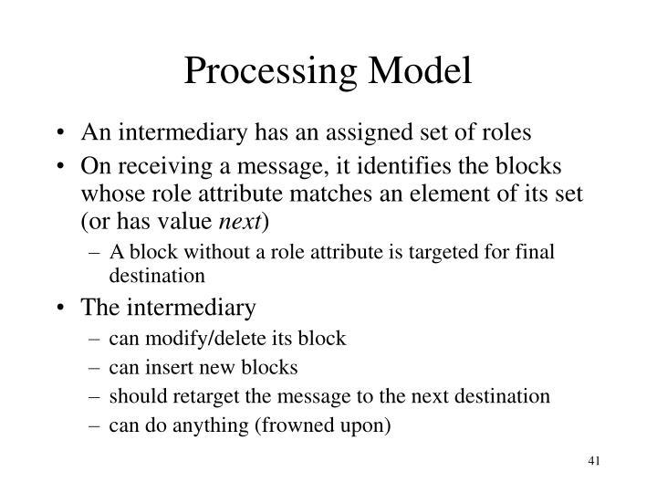 Processing Model