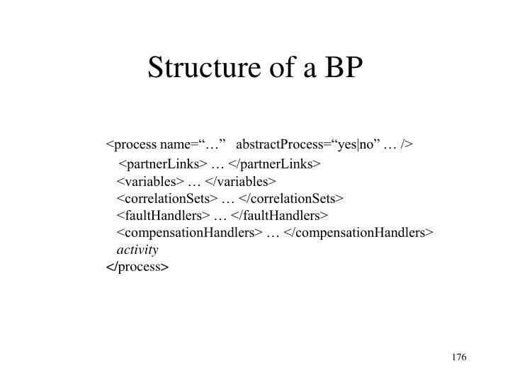 Structure of a BP