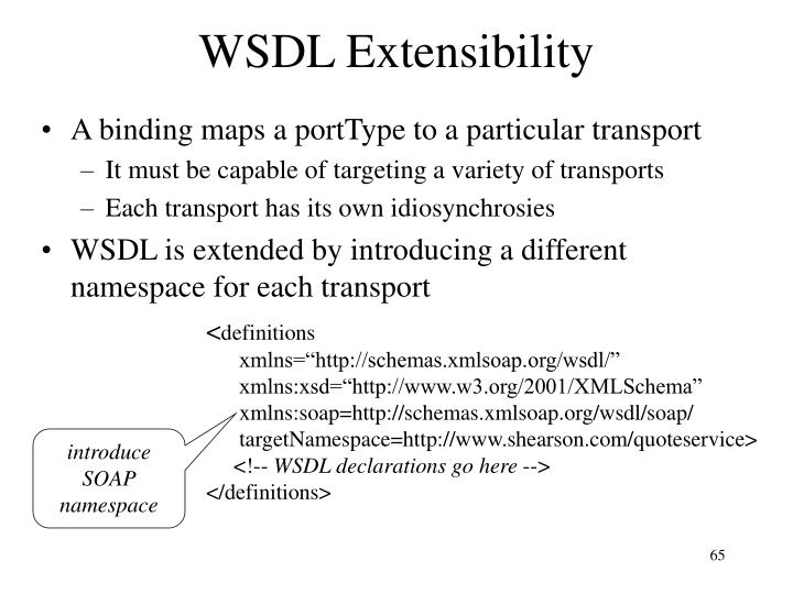WSDL Extensibility